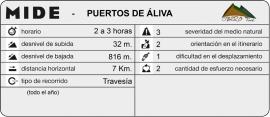 mide_Aliva