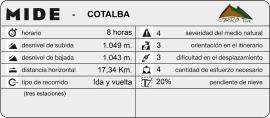 mide_Cotalba