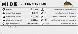 mide_Guarramillas