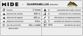 mide_guarramillas_noroeste