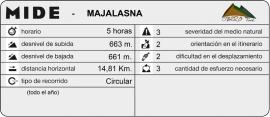 mide_Majalasna