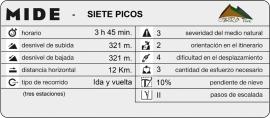 mide_SietePicos