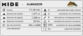 mide_Almanzor