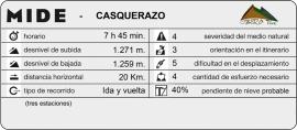 mide_Casquerazo