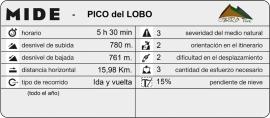 mide_PicoDelLobo
