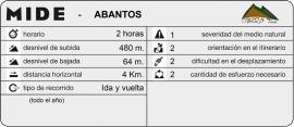 mide_Abantos