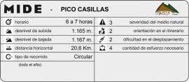 mide_PicoCasillas