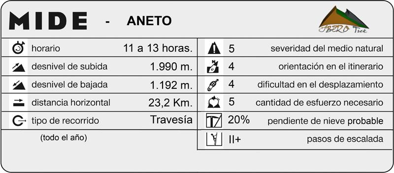 mide_Aneto
