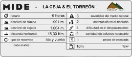 mide_LaCeja&ElTorreon
