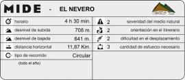 mide_ElNevero