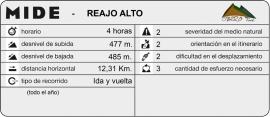 mide_ReajoAlto