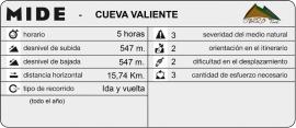 mide_CuevaValiente