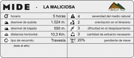 mide_LaMaliciosa