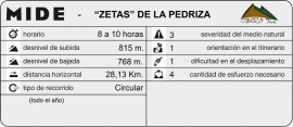 mide_ZetasPedriza