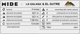 mide_LaGalana&ElGutre