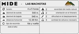 mide_LasMachotas