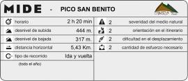 mide_PicoSanBenito