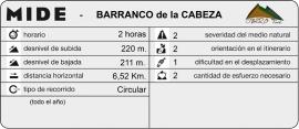 mide_BarrancoDeLaCabeza