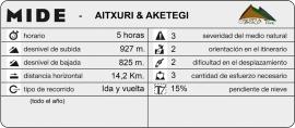 mide_Aitxuri&Aketegi