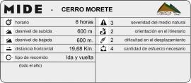 mide_CerroMorete