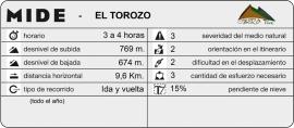 mide_ElTorozo
