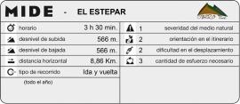 mide_ElEstepar