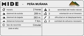 mide_PeñaMuñana