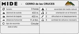 mide_CerroDeLasCruces