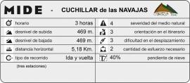 mide_CuchillarNavajas