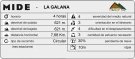 mide_LaGalana