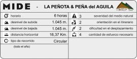 mide_Peñota&PeñaDelAguila