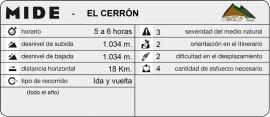 mide_ElCerron