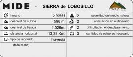 mide_SierraDelLobosillo