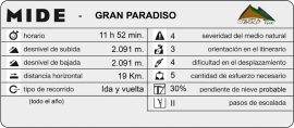 mide_GranParadiso