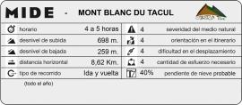mide_MontBlancDuTacul