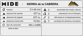 mide_SierraDeLaCabrera