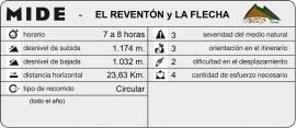 mide_ElReventon&LaFlecha