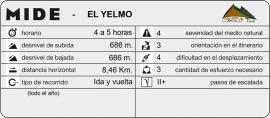 mide_ElYelmo