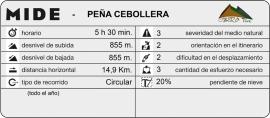 mide_PeñaCebollera
