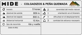 mide_Colgadizos&PeñaQuemada