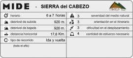 mide_SierraDelCabezo