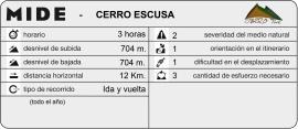 mide_CerroEscusa