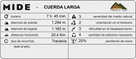 mide_CuerdaLarga