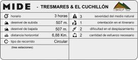 mide_Tresmares&Cuchillon