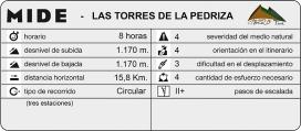 mide_TorresPedriza