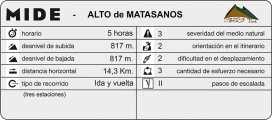 mide_AltoDeMatasanos
