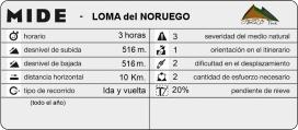 mide_lomadelnoruego