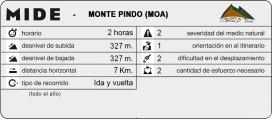 mide_MontePindoMoa