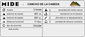 mide_canchocabeza