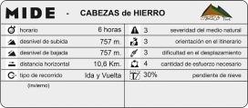 mide_cabezasdehierro